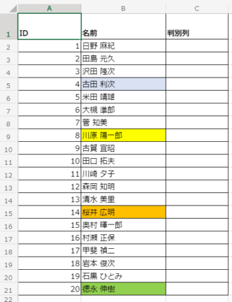 サンプル用のエクセル表プログラム実行前