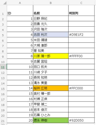 サンプル用のエクセル表プログラム実行後