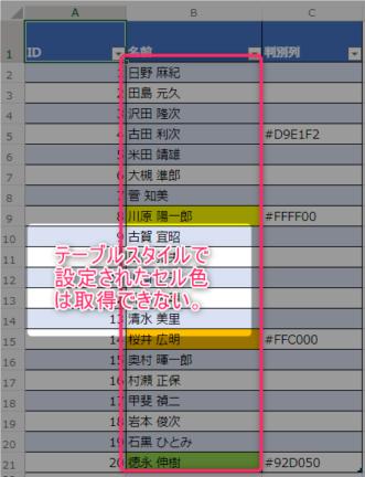 セル色判別エクセル表テーブル化実行後